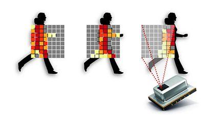 سنسور های تشخیص حرکت ویدئویی